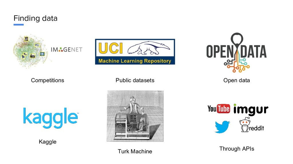 Finding data Open data Public datasets Competit...