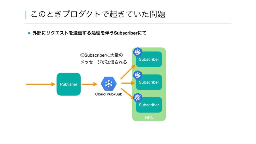 HPA Subscriber Subscriber Subscriber ᶄSubscribe...