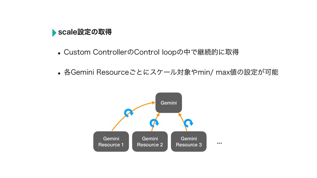 Gemini Resource 1 Gemini … Gemini Resource 2 Ge...