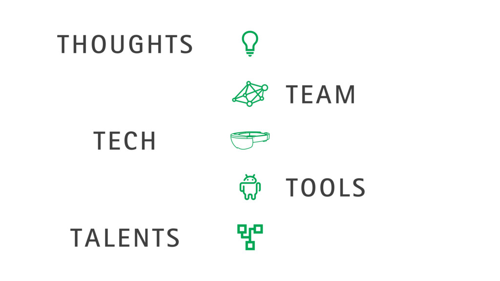 THOUGHTS TEAM TECH TOOLS TALENTS