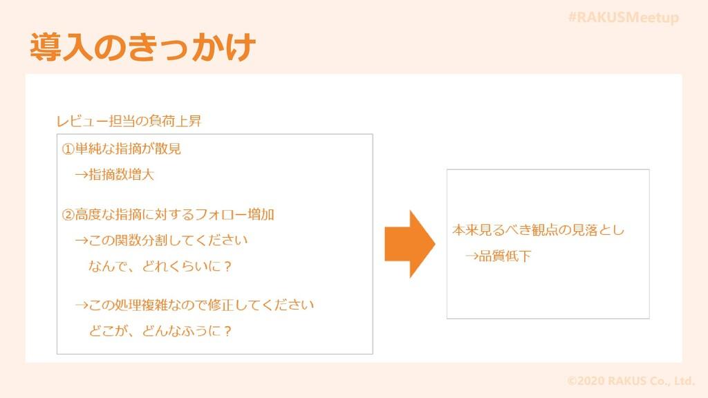 #RAKUSMeetup ©2020 RAKUS Co., Ltd. 導入のきっかけ
