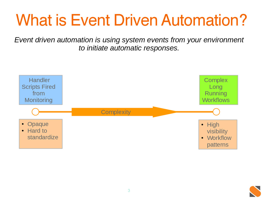 3 What is Event Driven Automation? Event driven...