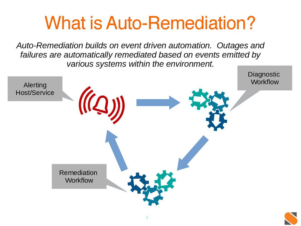 4 What is Auto-Remediation? Auto-Remediation bu...