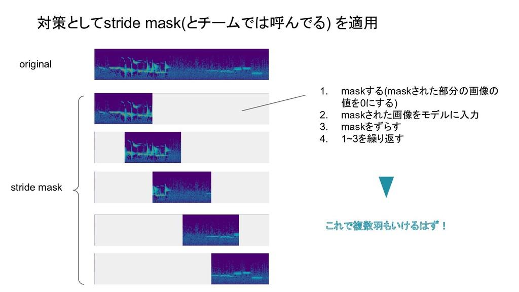 対策としてstride mask(とチームでは呼んでる) を適用 original strid...