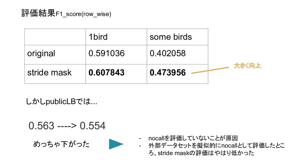 1bird some birds original 0.591036 0.402058 str...