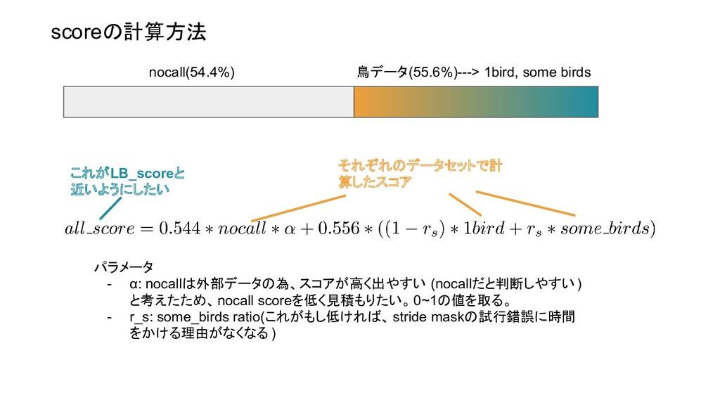 scoreの計算方法 nocall(54.4%) 鳥データ(55.6%)---> 1bird,...