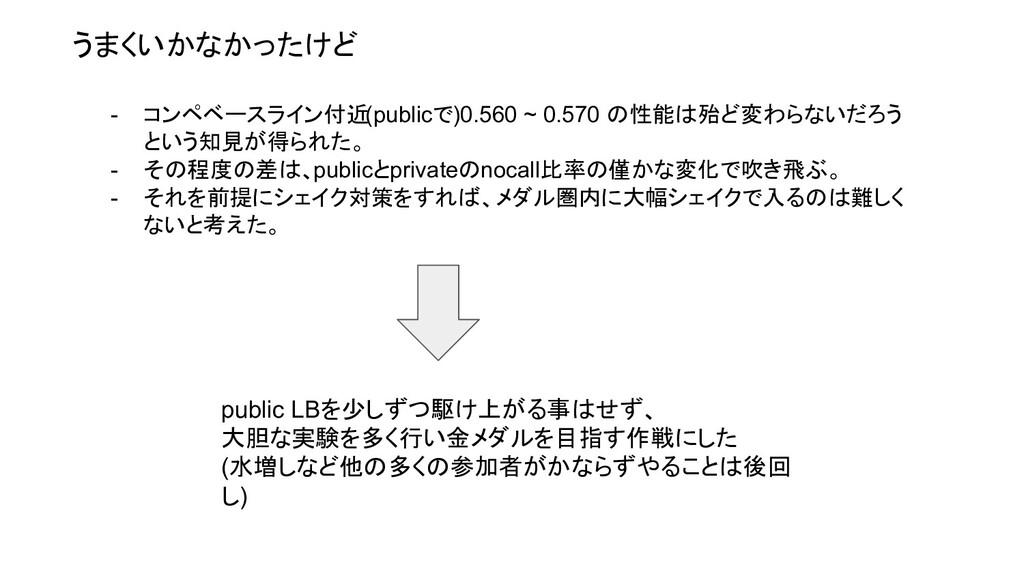 うまくいかなかったけど - コンペベースライン付近(publicで)0.560 ~ 0.570...