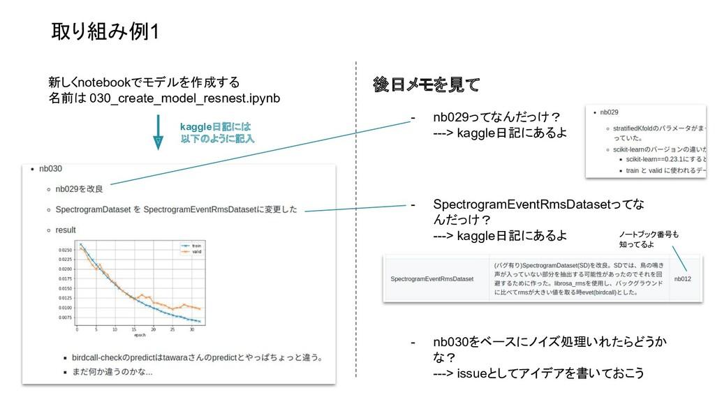 取り組み例1 新しくnotebookでモデルを作成する 名前は 030_create_mode...
