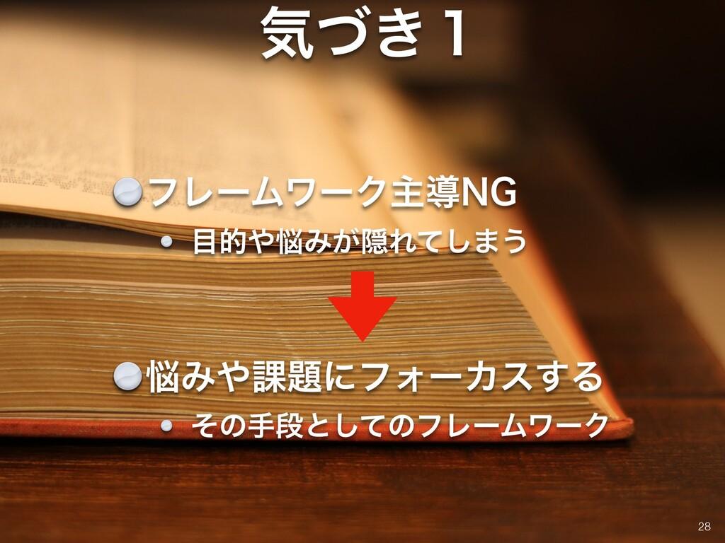 ؾ͖ͮ̍ !28 ϑϨʔϜϫʔΫओಋ/( తΈ͕ӅΕͯ͠·͏ Έ՝ʹϑΥʔΧε...