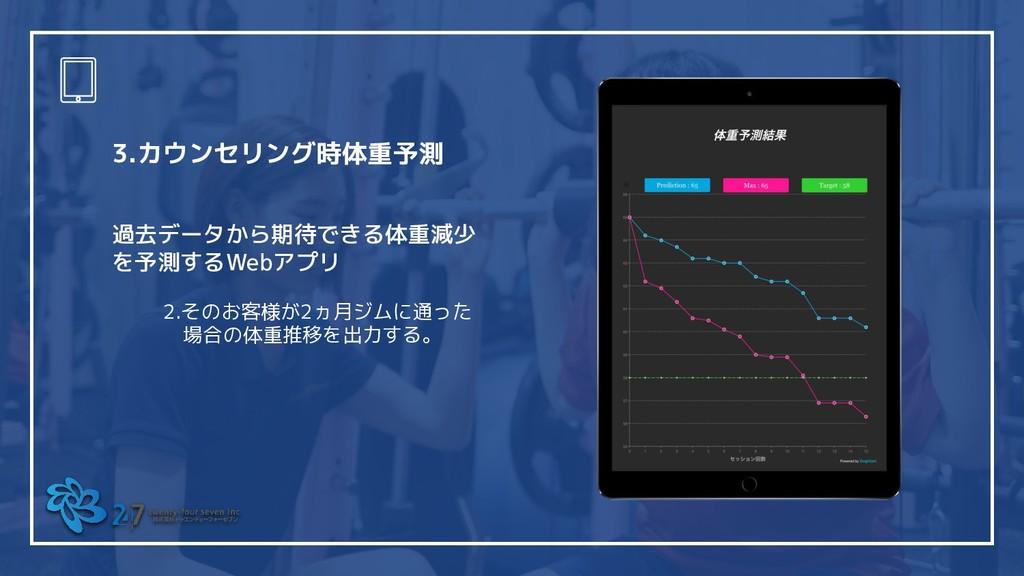3.カウンセリング時体重予測 過去データから期待できる体重減少 を予測するWebアプリ 2.そ...