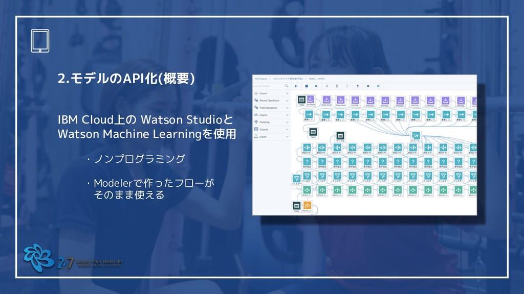 2.モデルのAPI化(概要) IBM Cloud上の Watson Studioと Watso...