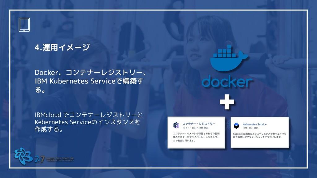 4.運用イメージ   Docker、コンテナーレジストリー、 IBM Kubernetes S...