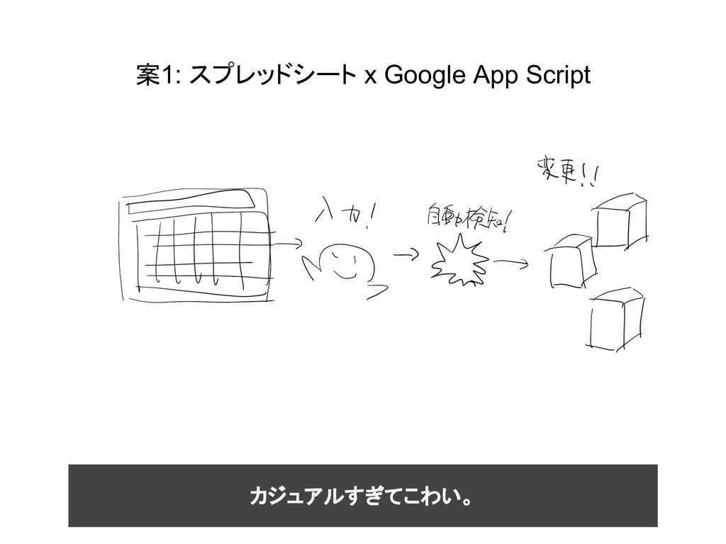 案1: スプレッドシート x Google App Script カジュアルすぎてこわい。