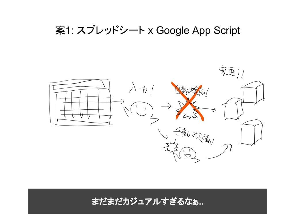 案1: スプレッドシート x Google App Script まだまだカジュアルすぎるなぁ...