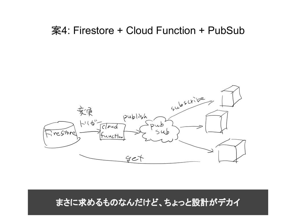 案4: Firestore + Cloud Function + PubSub まさに求めるも...