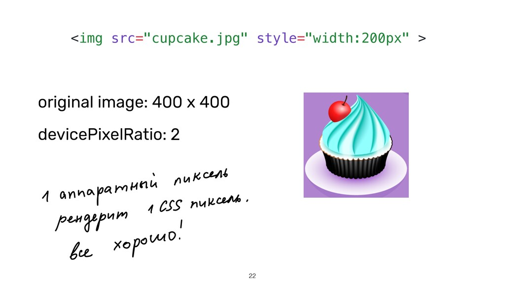 "original image: 400 x 400 22 <img src=""cupcake...."