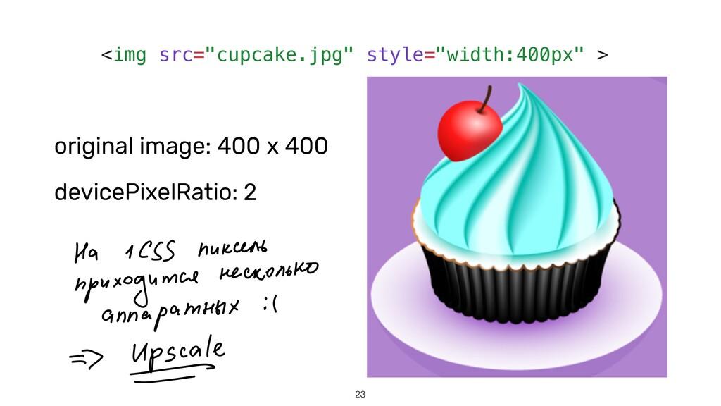 "original image: 400 x 400 23 <img src=""cupcake...."
