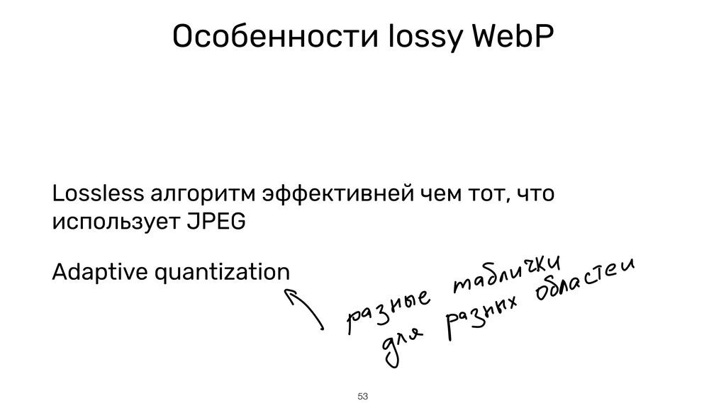 Особенности lossy WebP Lossless алгоритм эффект...