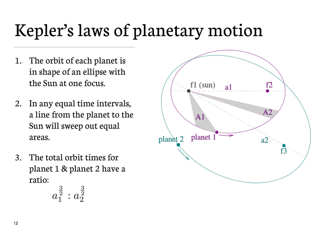 Kepler's laws of planetary motion 1. The orbit ...