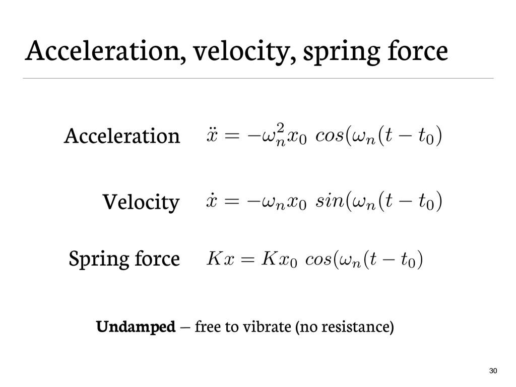 Acceleration, velocity, spring force Accelerati...