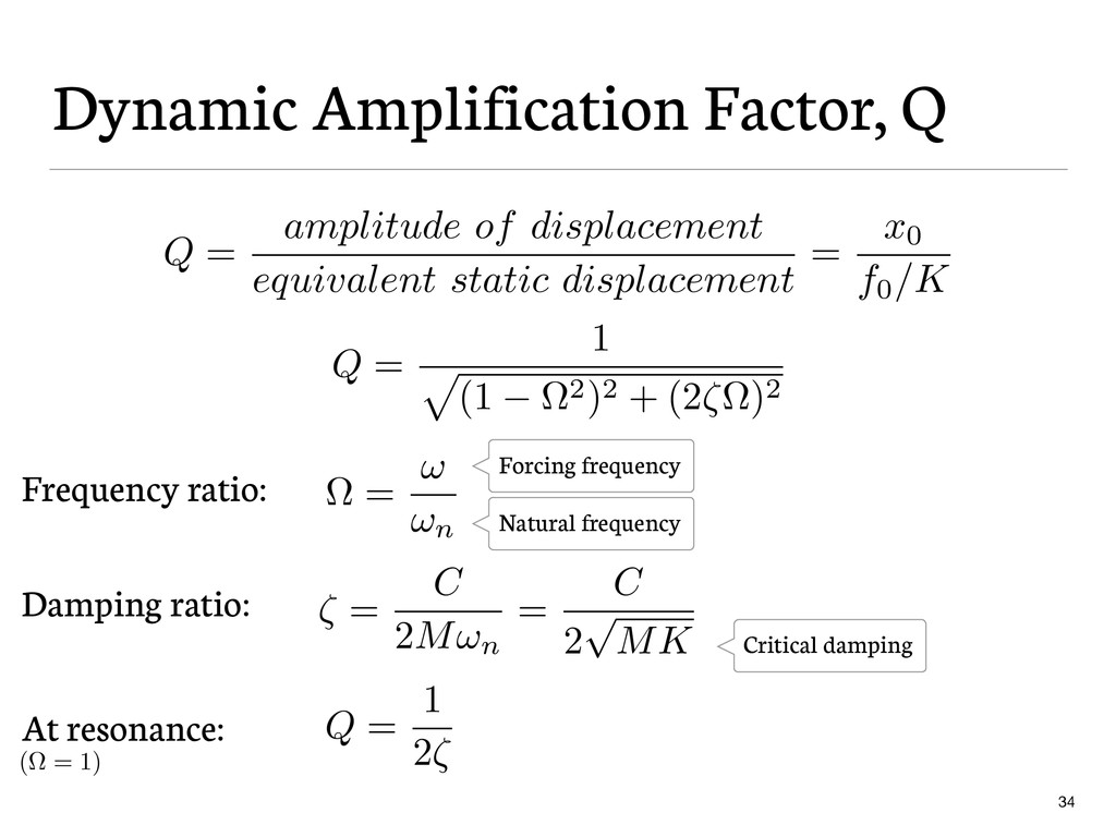 Dynamic Amplification Factor, Q Q = amplitude o...