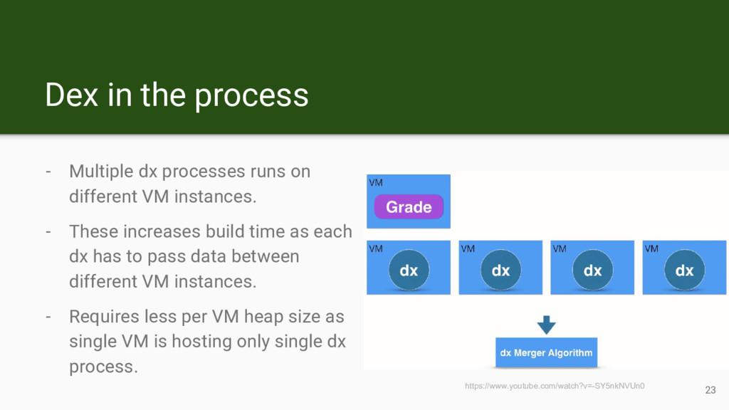Dex in the process - Multiple dx processes runs...