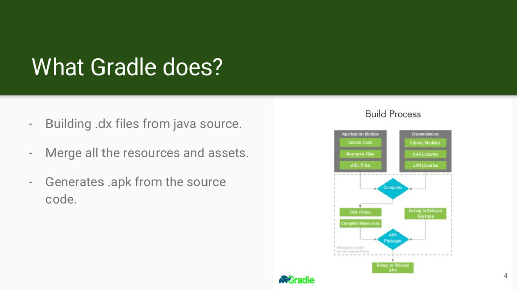 What Gradle does? - Building .dx files from jav...