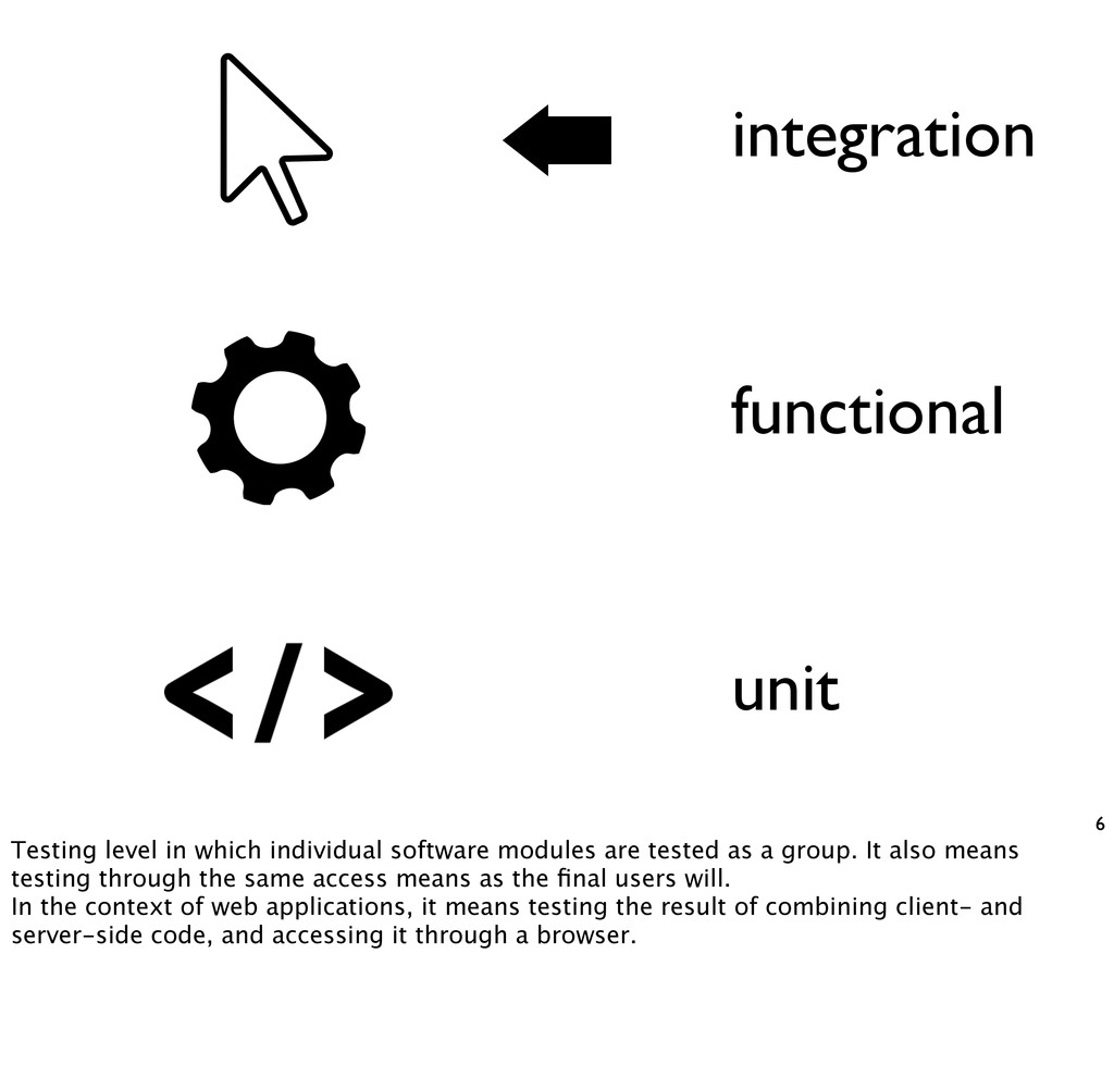 acceptance functional system validation custome...