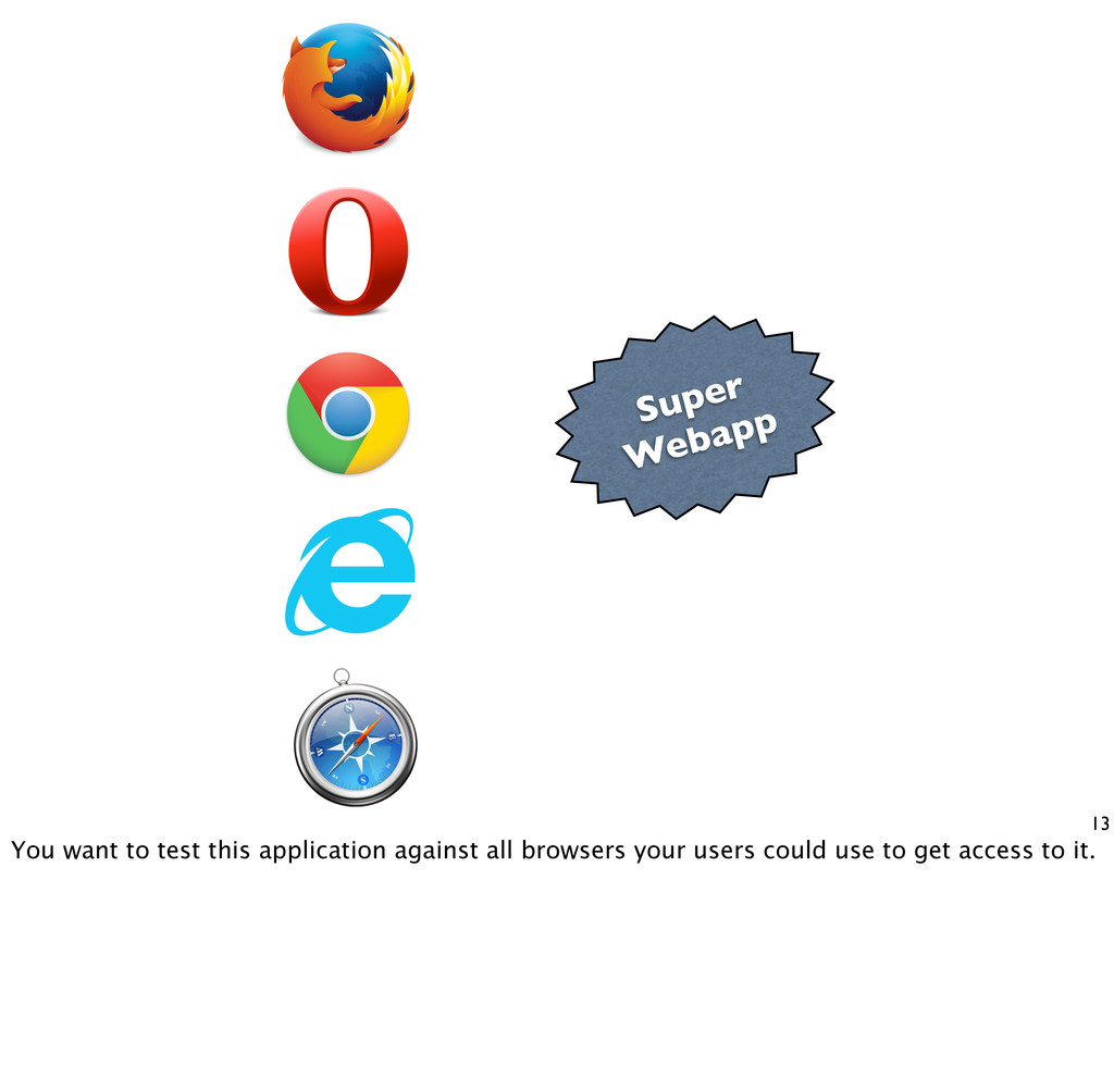 13 Super Webapp You want to test this applicati...