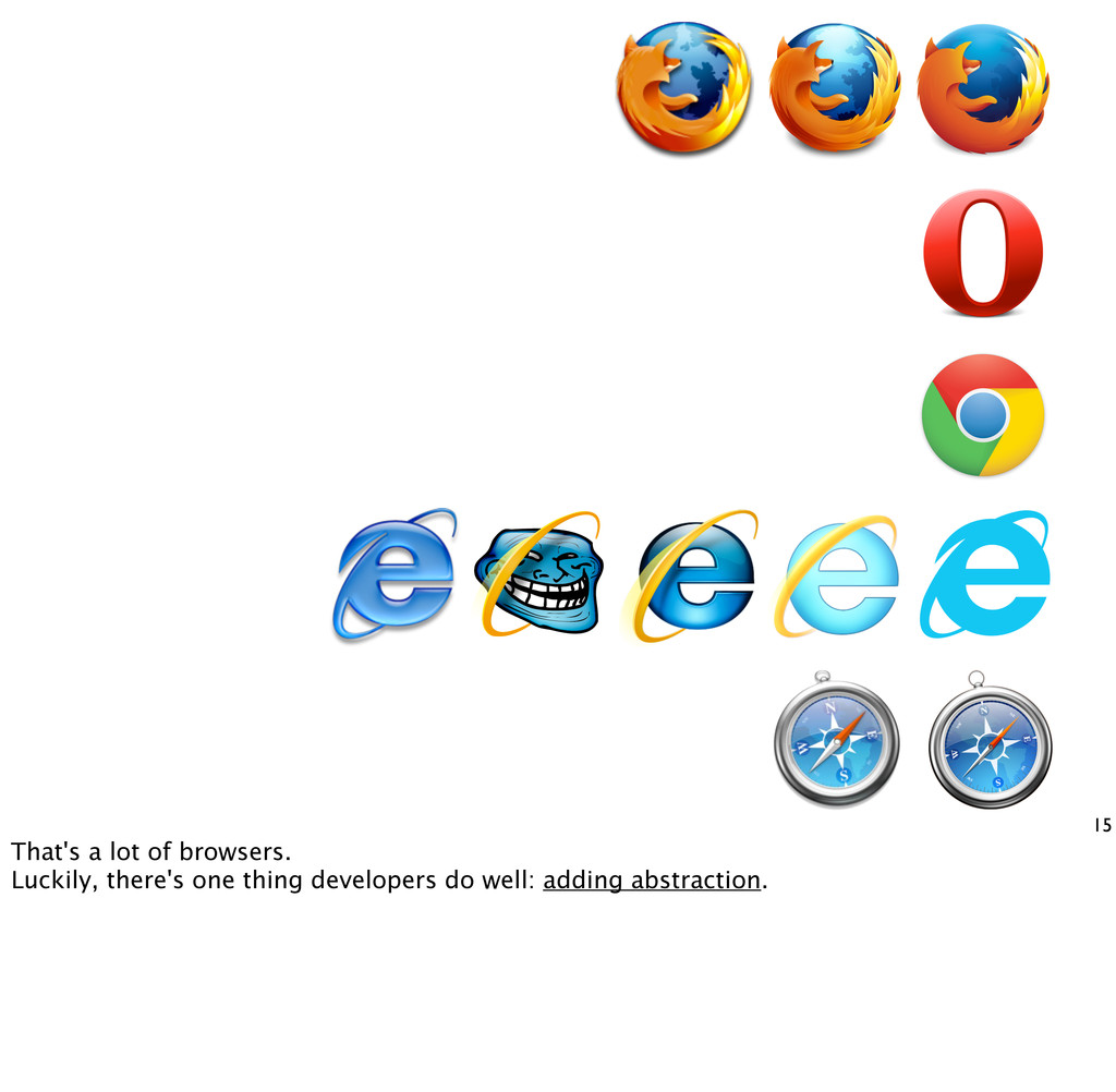 15 That's a lot of browsers. Luckily, there's o...