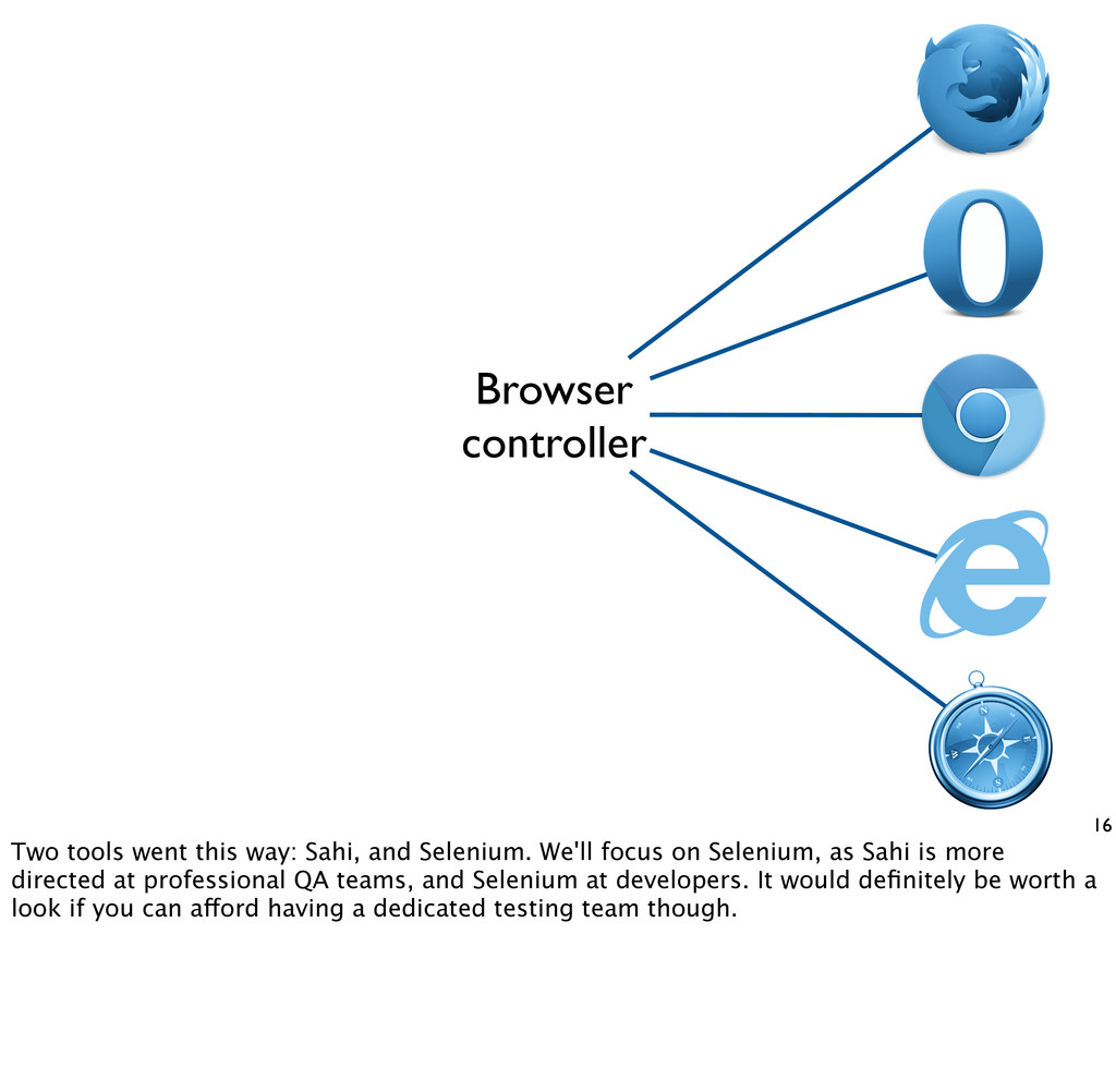 16 Browser controller Two tools went this way: ...