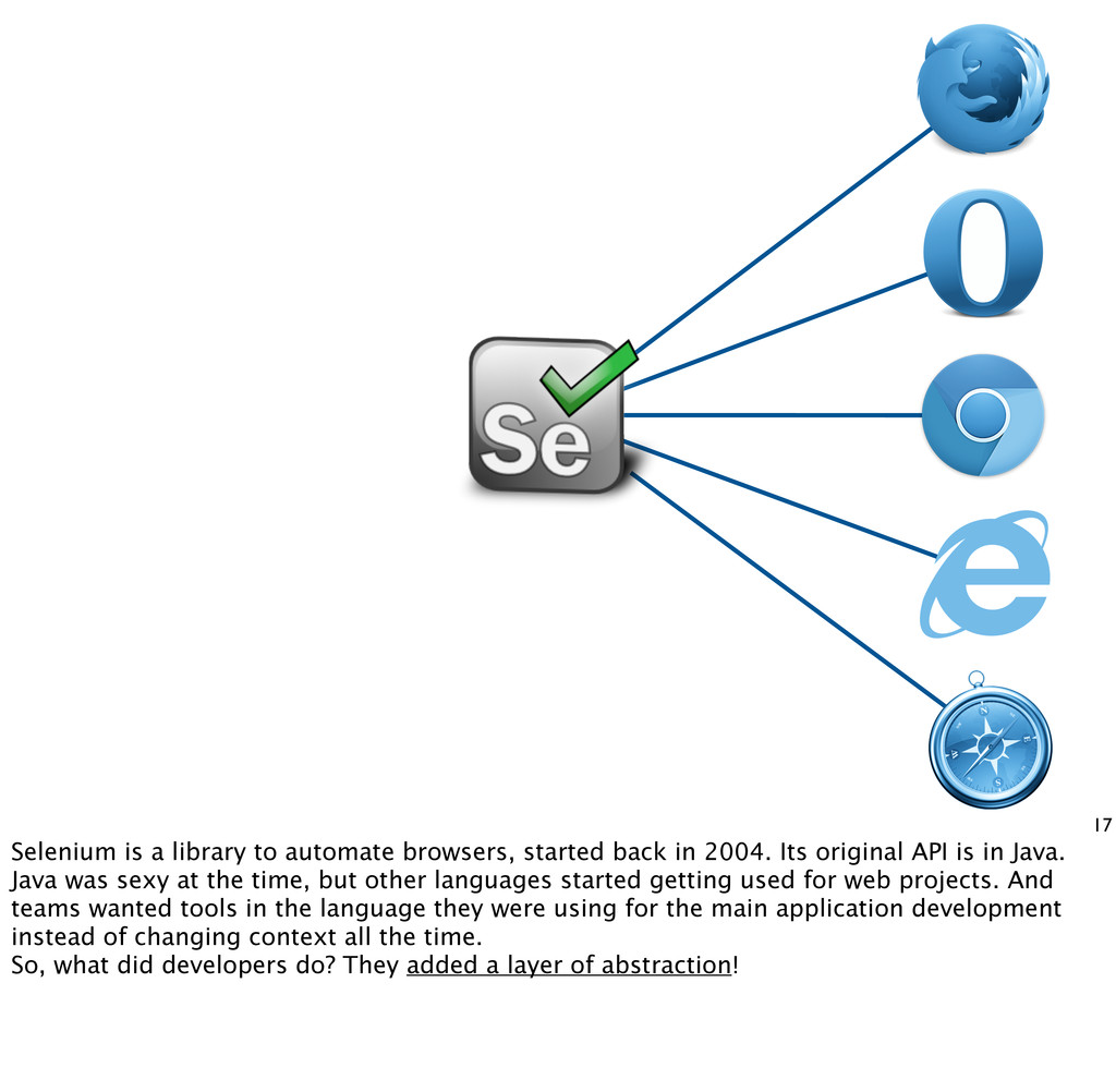 17 Selenium is a library to automate browsers, ...