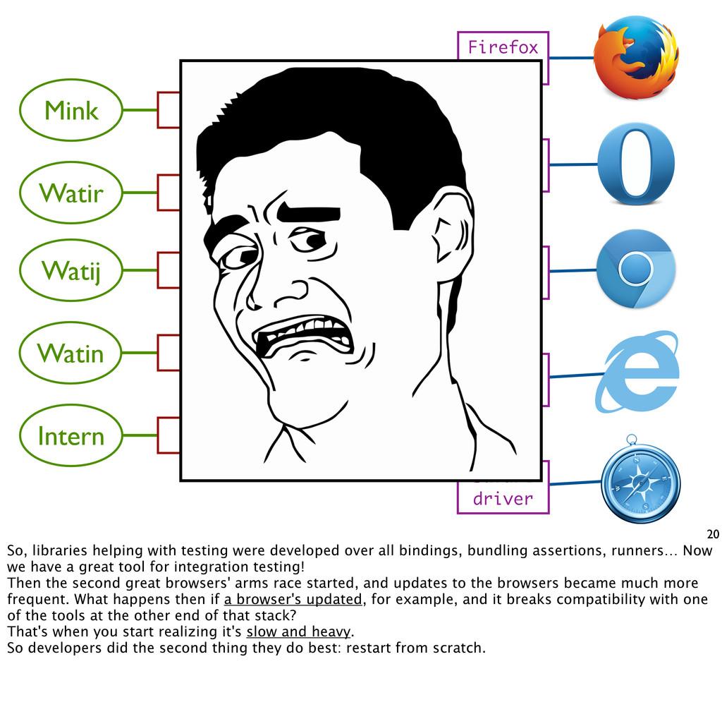 Java Ruby .NET Node.js PHP Safari driver IE dri...