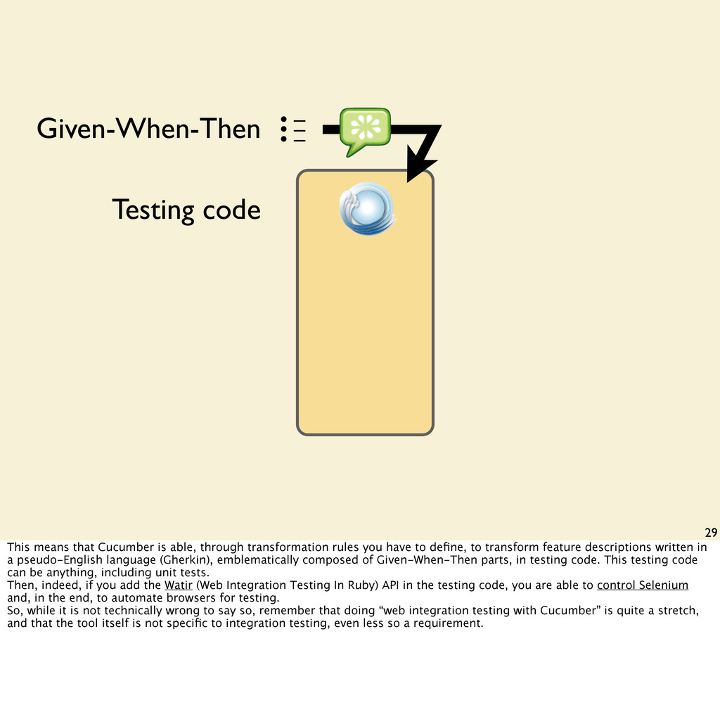 29 • – • – • – Given-When-Then Testing code Thi...