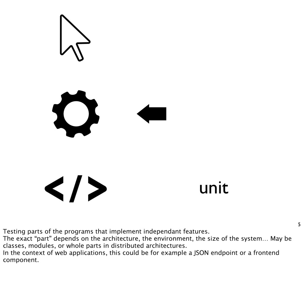 5 unit Testing parts of the programs that imple...