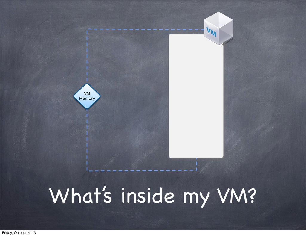 What's inside my VM? VM Memory VM Memory Friday...