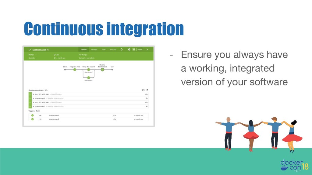 Continuous integration - Ensure you always have...