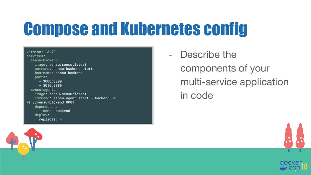 Compose and Kubernetes config - Describe the co...
