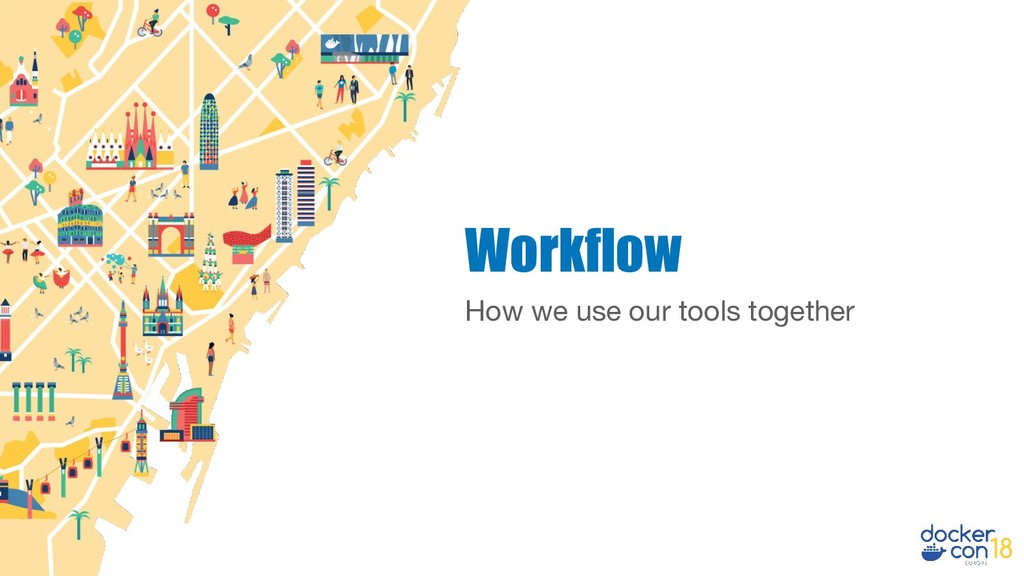 How we use our tools together Workflow