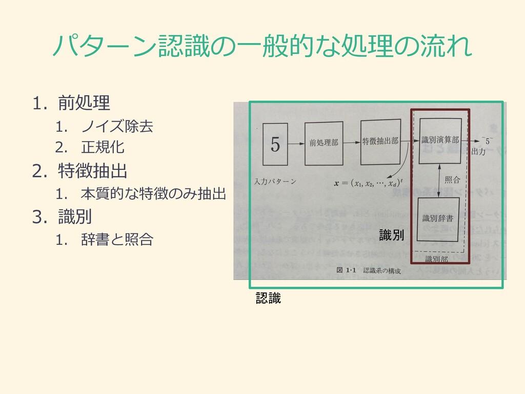 パターン認識の⼀般的な処理の流れ 1. 前処理 1. ノイズ除去 2. 正規化 2. 特徴抽出...