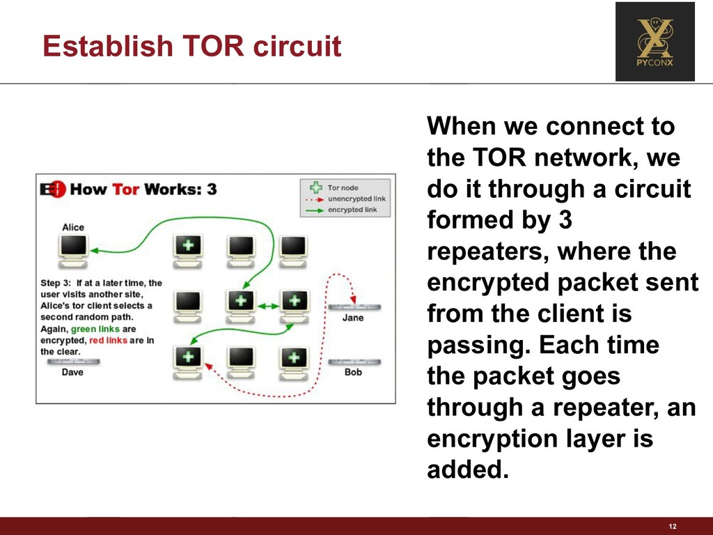12 When we connect to the TOR network, we do it...