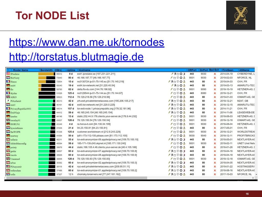 Tor NODE List 16 https://www.dan.me.uk/tornodes...