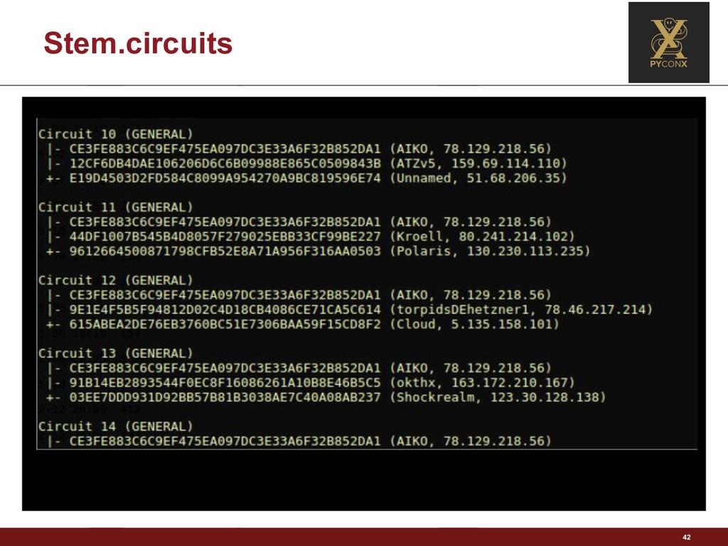 Stem.circuits 42