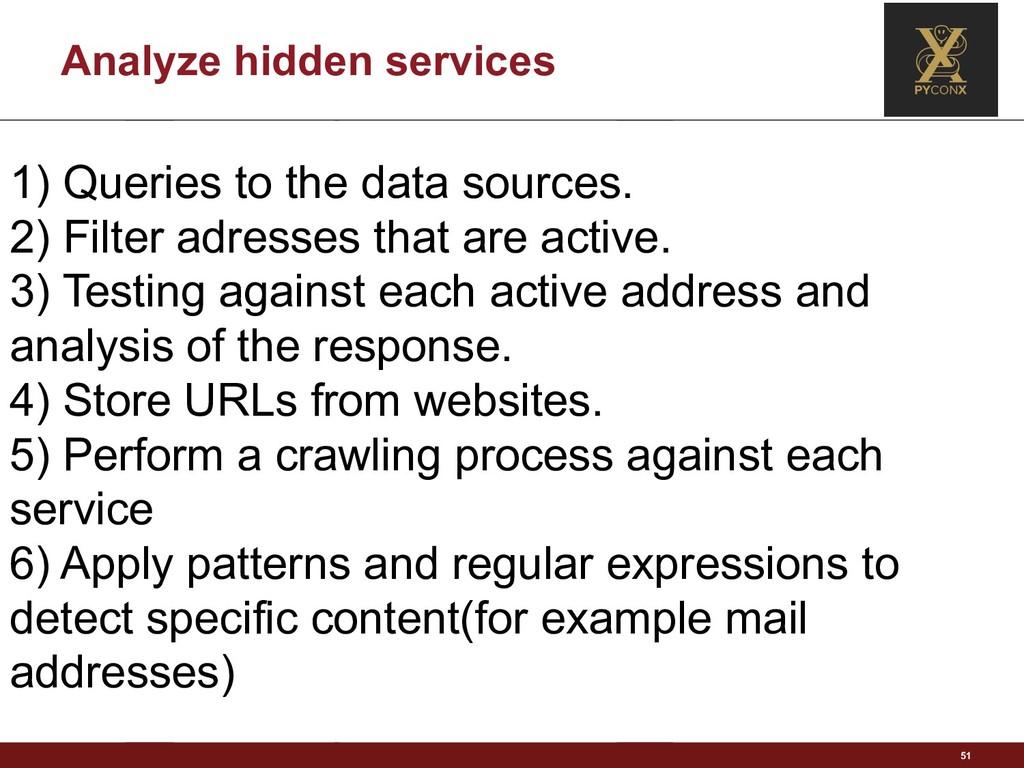 Analyze hidden services 51 1) Queries to the da...