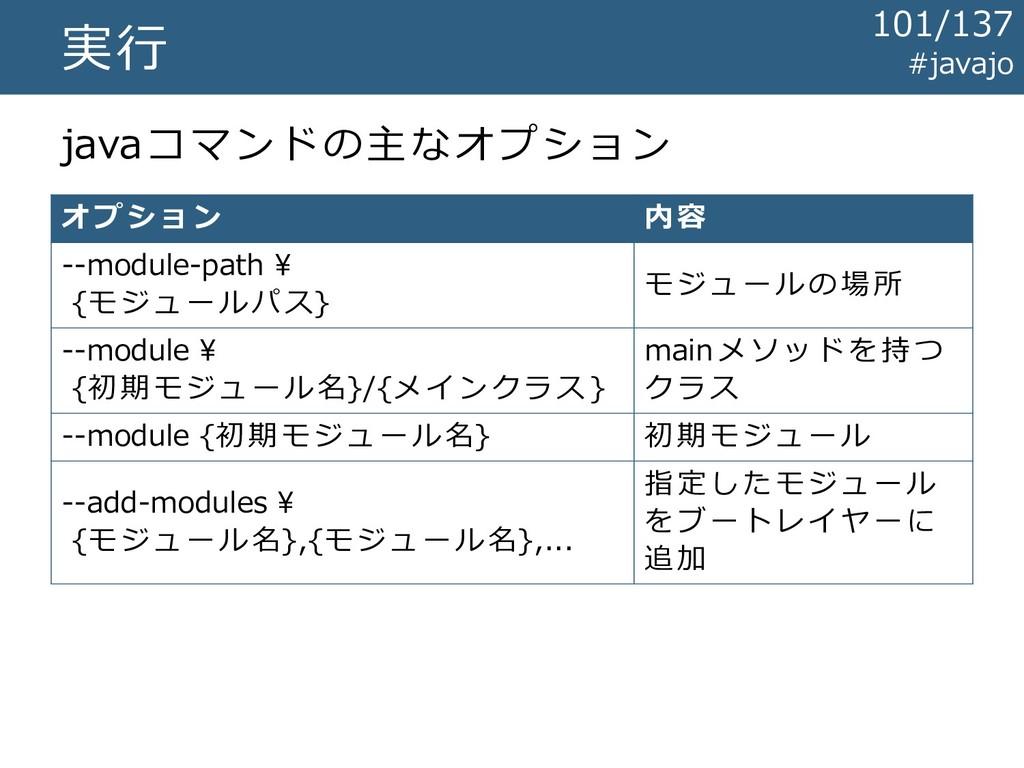 実行 javaコマンドの主なオプション オプション 内 容 --module-path ¥ {...