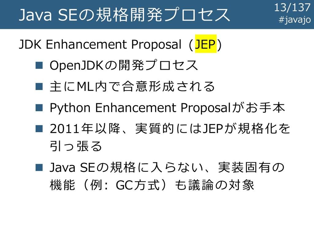 Java SEの規格開発プロセス JDK Enhancement Proposal (JEP)...
