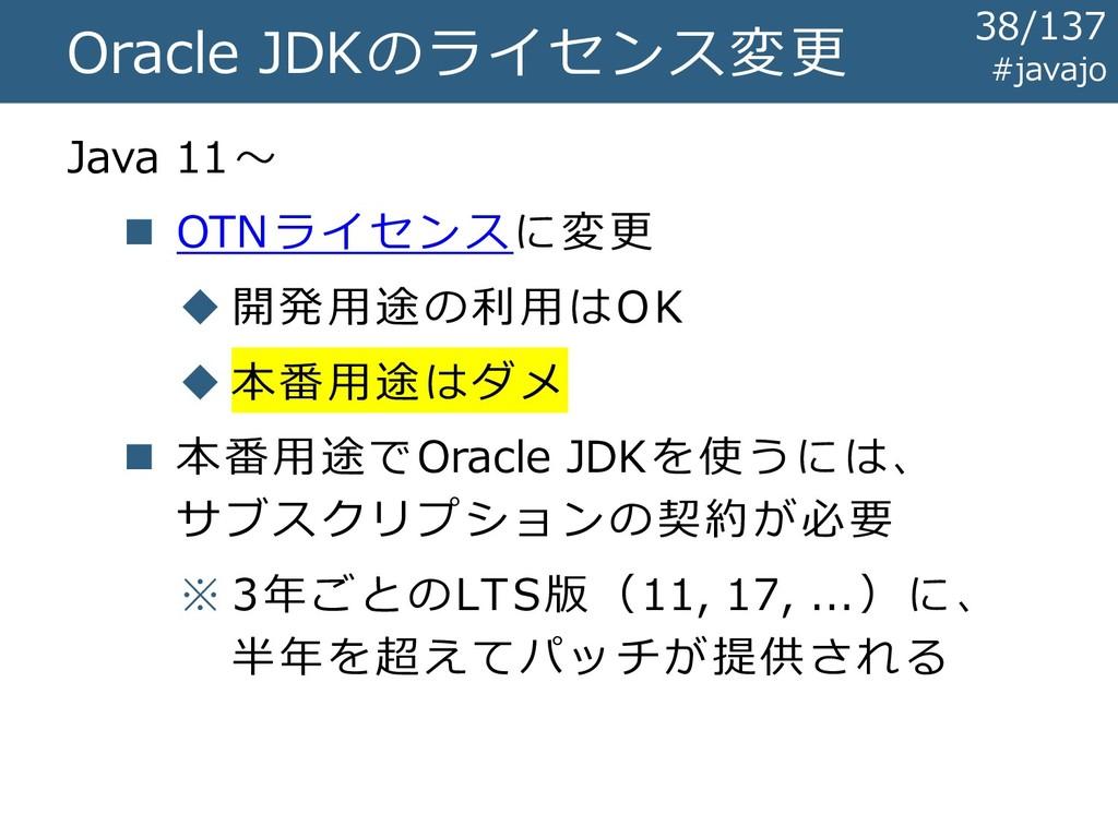 Oracle JDKのライセンス変更 Java 11~ ◼ OTNライセンスに変更 ◆ 開発用...