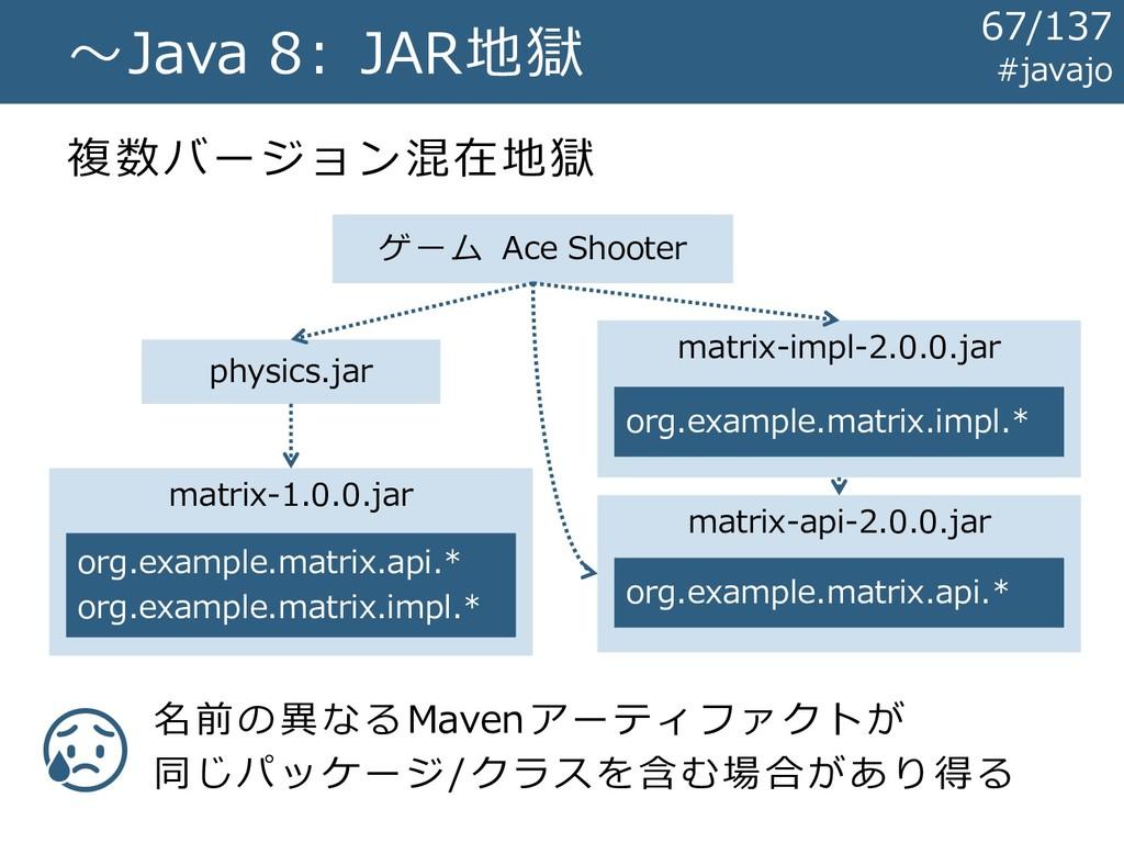 ~Java 8: JAR地獄 複数バージョン混在地獄 ゲ ー ム Ace Shooter ma...