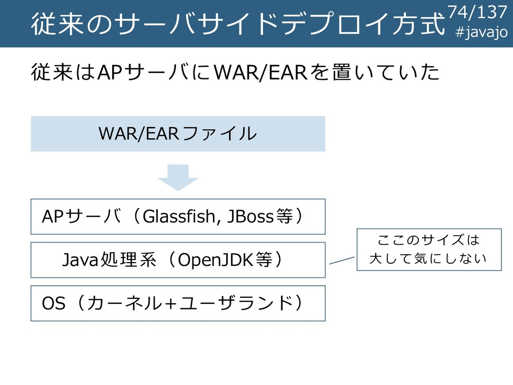 #javajo 従来のサーバサイドデプロイ方式 従来はAPサーバにWAR/EARを置いていた ...