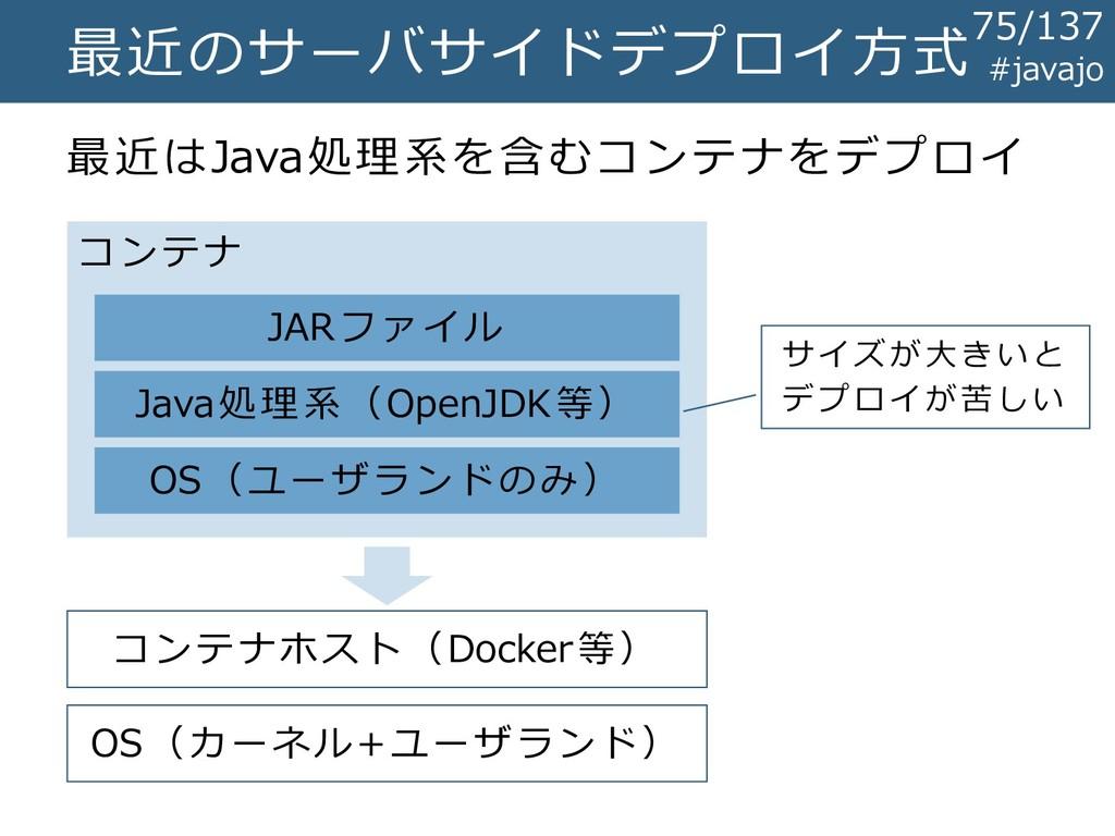 #javajo 最近のサーバサイドデプロイ方式 最近はJava処理系を含むコンテナをデプロイ ...